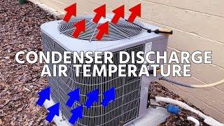 Condenser Discharge Air Temperature