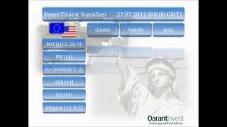 Forex Ticarət Siqnallari 27 07 2012   Qarant Invest