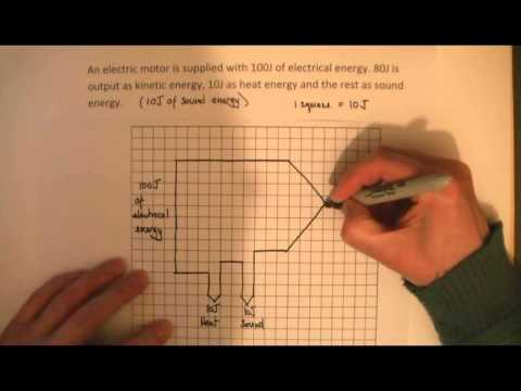How To Draw A Sankey Diagram Scale Server Power Supply Wiring Diagrams Youtube