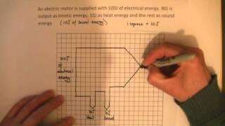 How to draw Sankey diagrams