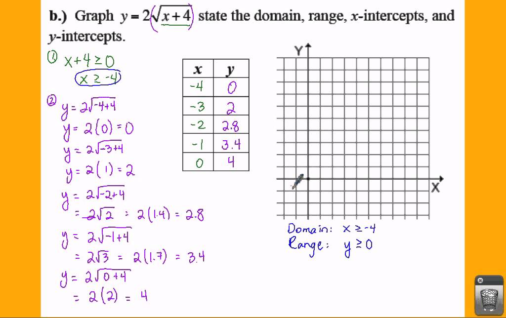 algebra 2 63 notes example 2b graphing square root