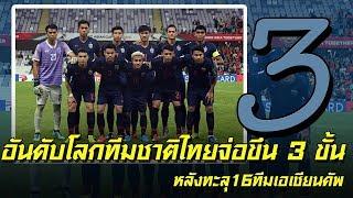 อันดับโลกทีมชาติไทยจ่อขึ้น-3-ขั้นหลังทะลุ16ทีมเอเชียนคัพ