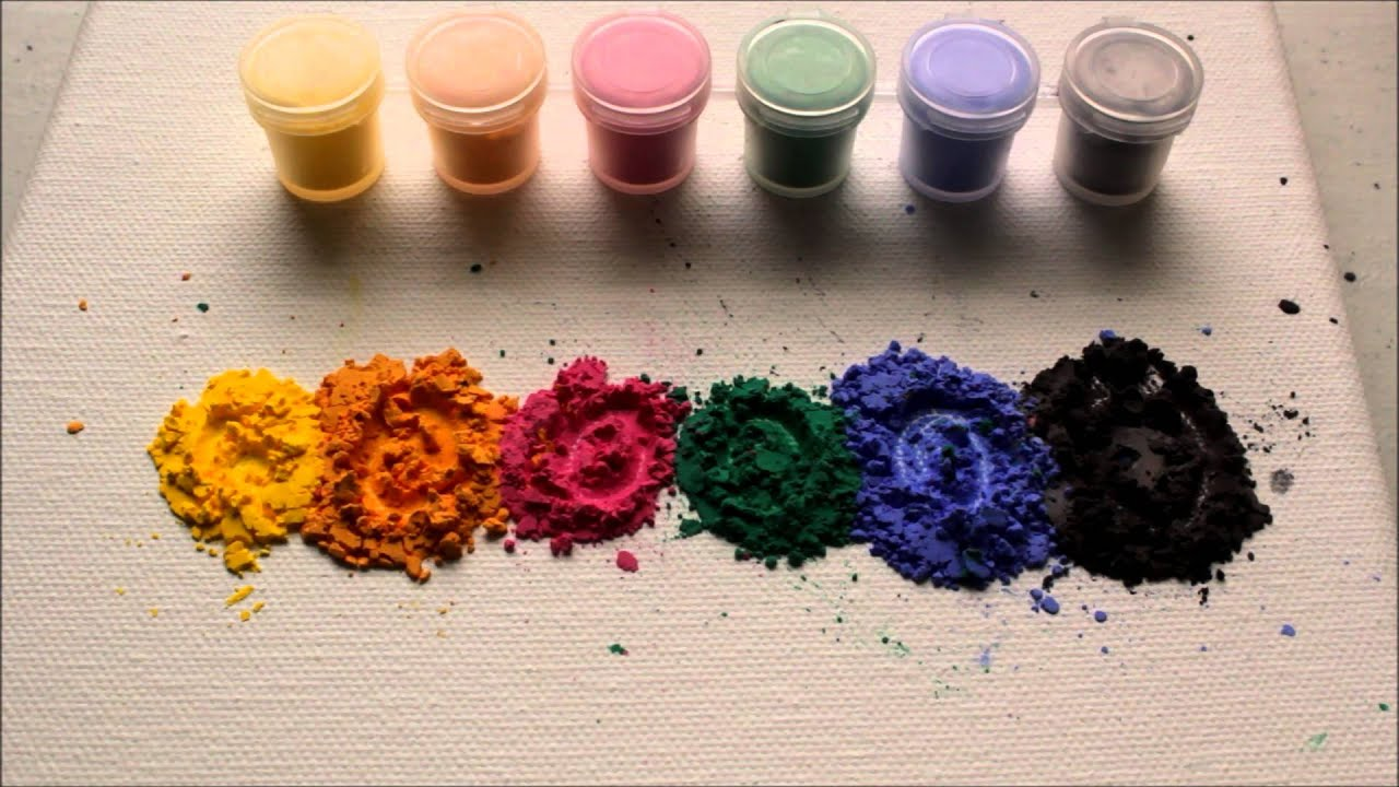 Thermochromic pigment
