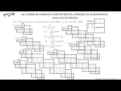 Angular momentum addition
