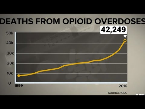 Average U.S. life expectancy drops as opioid deaths climb