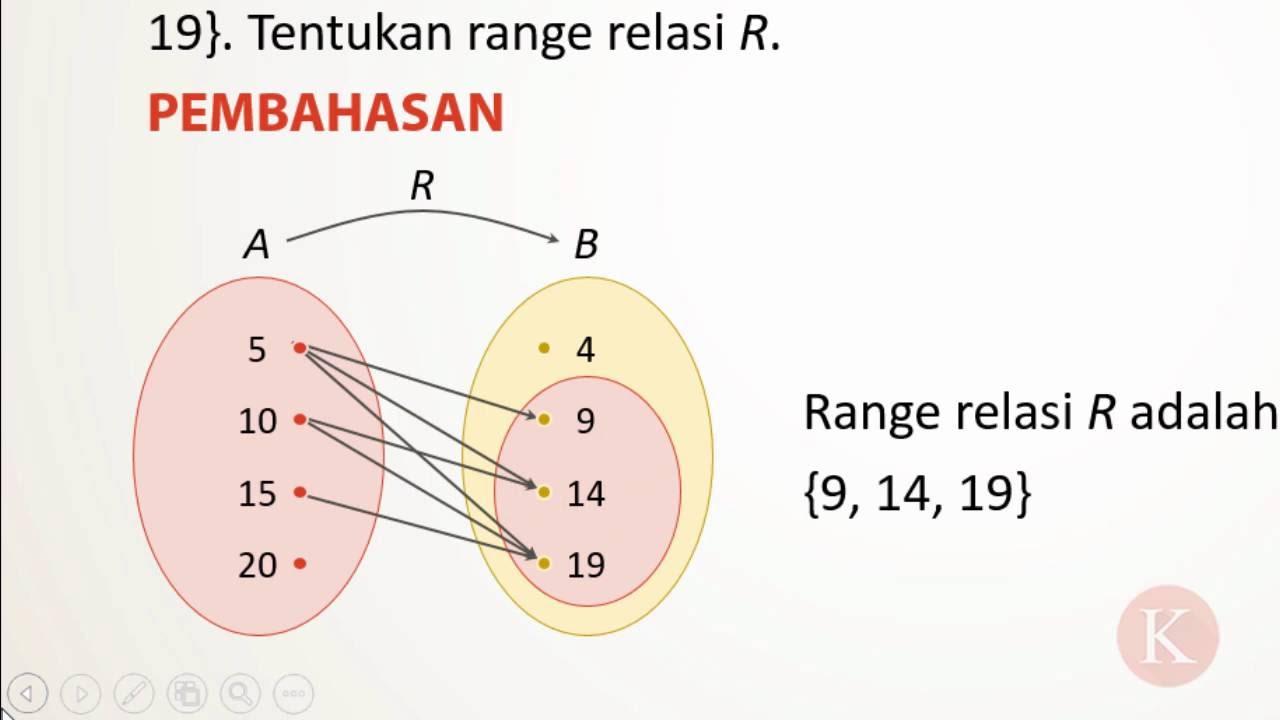 31 contoh 1 menyatakan relasi dengan diagram panah youtube 31 contoh 1 menyatakan relasi dengan diagram panah ccuart Images