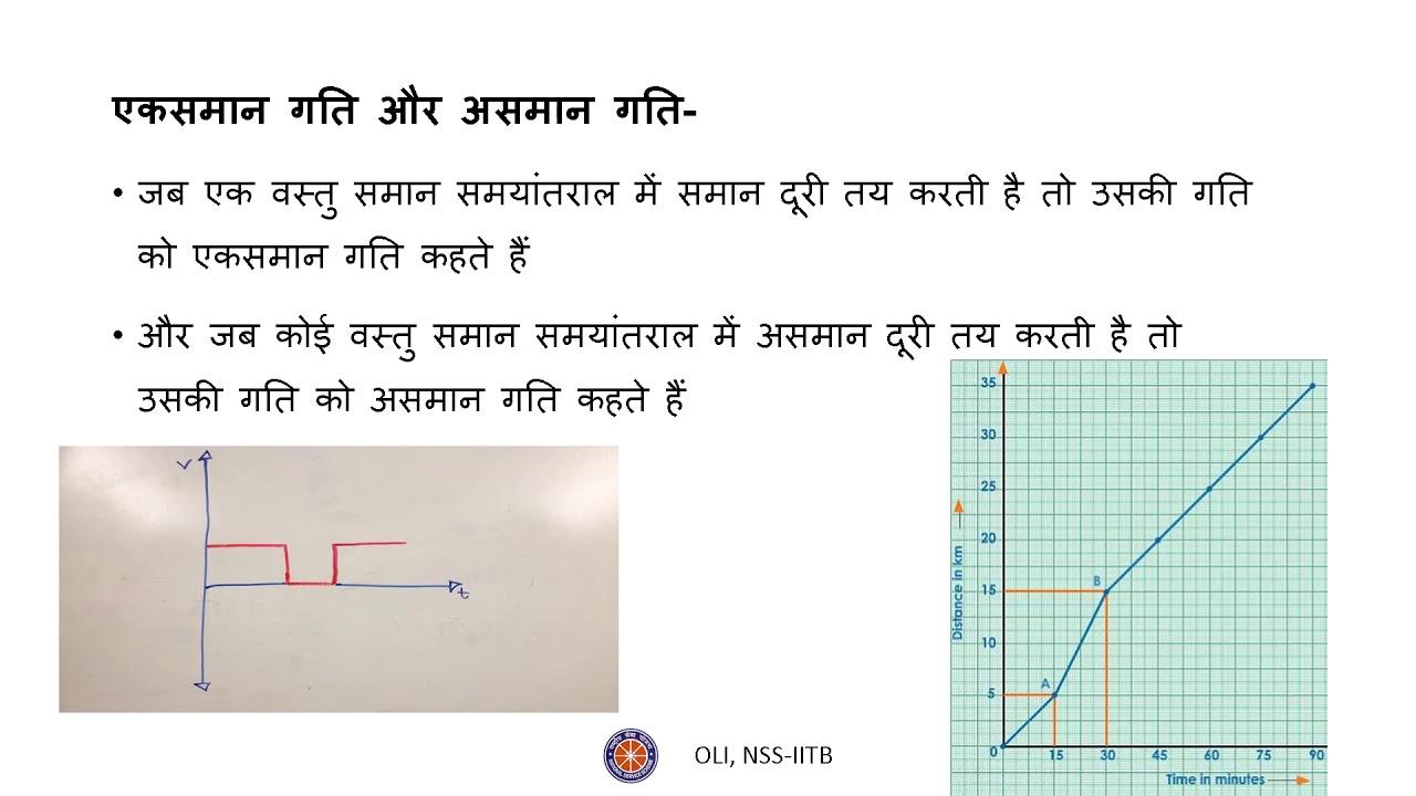 गति (Motion) - भाग १ - कक्षा 9 विज्ञान (Class 9 Science) - Hindi