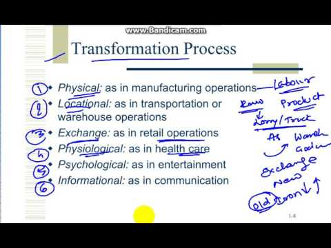 WHAT IS TRANSFORMATIONAL PROCESS IN OPERATIONS MANAGEMENT ?