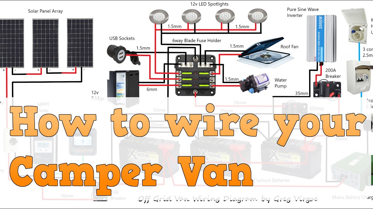 rv s power wiring diagram how to wire your camper van to be off grid youtube  wire your camper van to be off grid