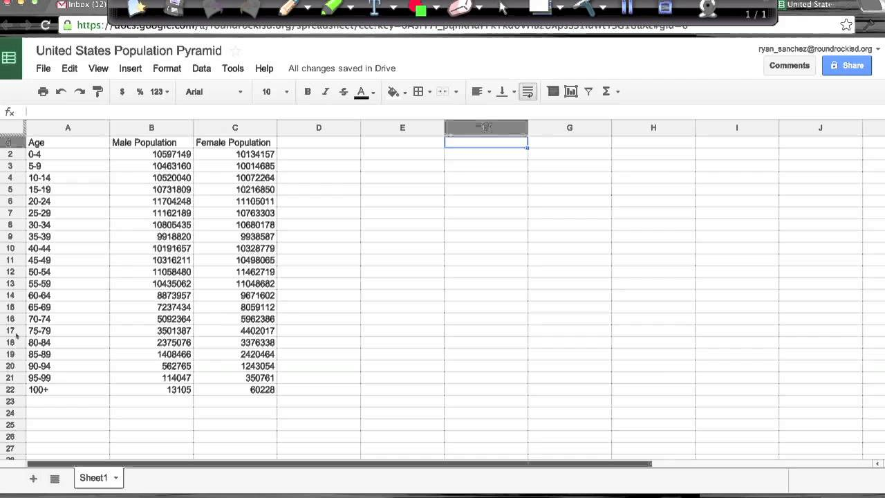 How To Create A Population Pyramid With Spreadsheet