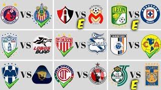 Mis PREDICCIONES para la JORNADA 5 de la LIGA MX torneo APERTURA 2018