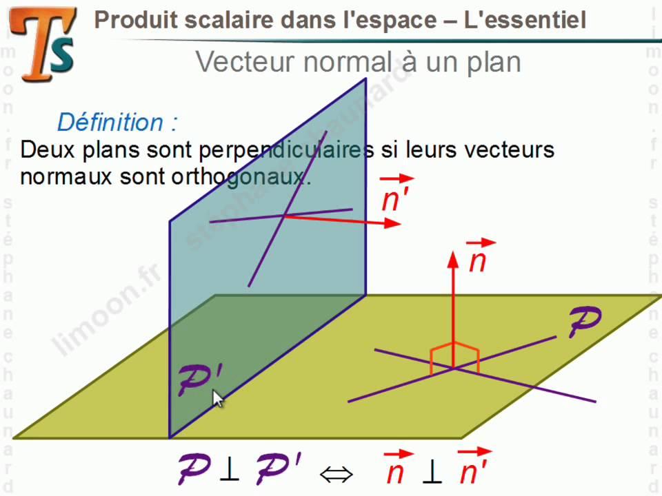 Maths Ts Produit Scalaire Dans L Espace Mathematiques Terminale