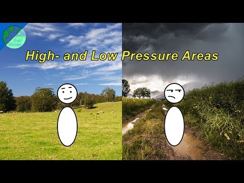 High And Low Pressure Areas Or The Coriolis Effect And The Anticyclone