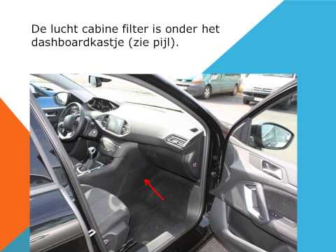 Peugeot 308 ii t9 interieurfilter en pollenfilter for Interieur filter