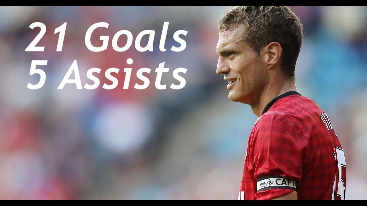 Download Nemanja Vidic / All 21 Goals and 5 Assists for Manchester United