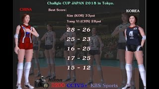 Rd1. China vs Korea - Volleyball Women's Challgle CUP JAPAN 2018.