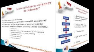 видео Профессия бизнес-аналитика в IT: обязанности и необходимые навыки.