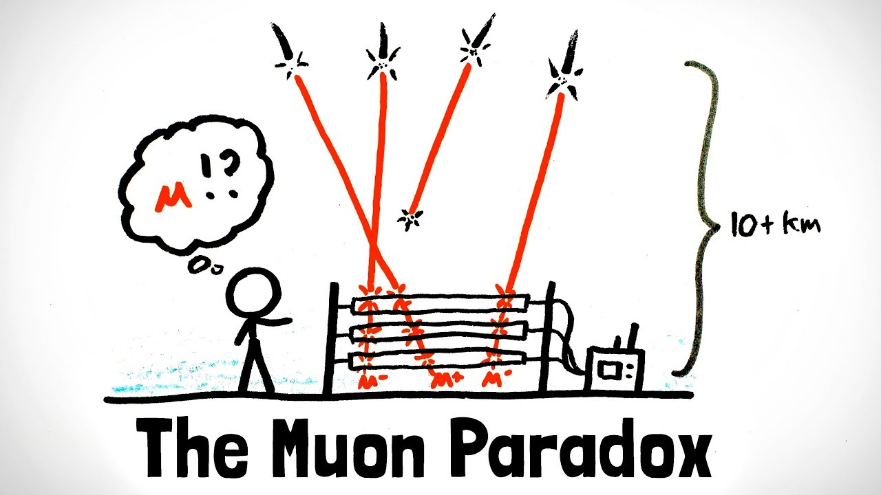 Impossible Muons