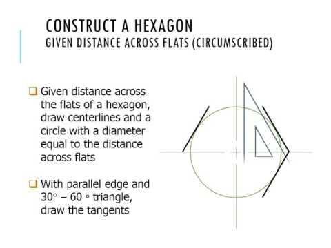 hexagon across flats