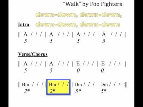 Walk Moving Chord Chart For Guitar Youtube