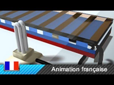 Fonctionnement de l'énergie solaire / Énergie solaire photovoltaïque (Animation 3D)