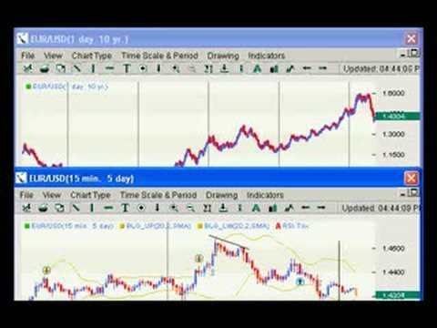 Exporting Historical Forex Chart Data Signals