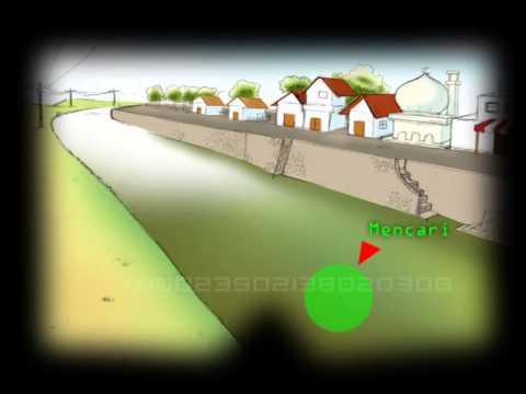 Lingkungan Hidup; Film Kartun