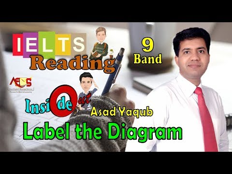 Ielts reading section 1 diagram completion asad yaqub youtube ielts reading section 1 diagram completion asad yaqub ccuart Images