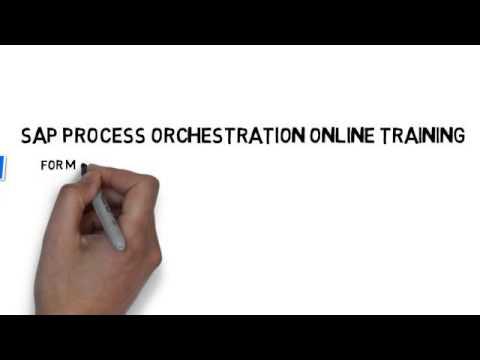 SAP PI Online Training   SAP PI 7.4 Online Training    SAP PI 7.3 Online Training