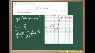 Графическое решение уравнений