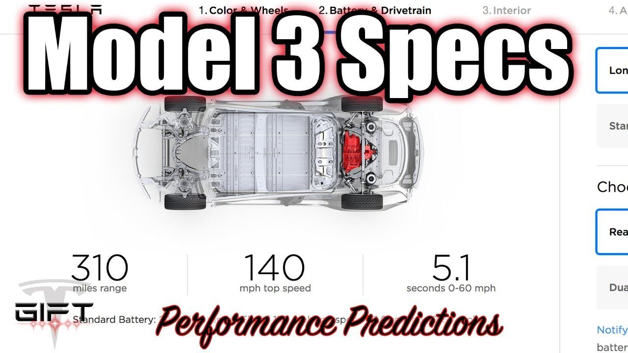 Model 3 Awd And Performance Spec Predictions