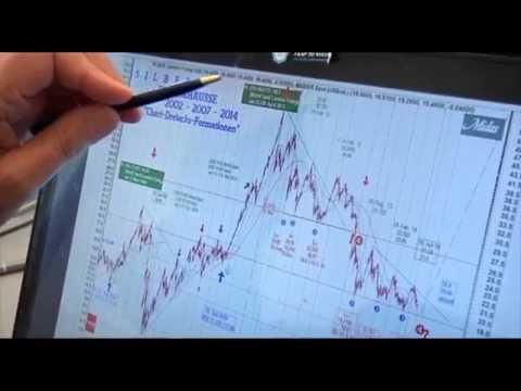 Die Edelmetalle und mögliche Szenarien – Markteinschätzung von Johann A. Saiger