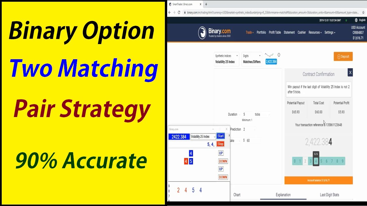 Binary options pairing strategy