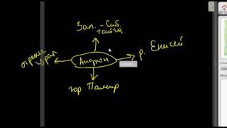 Бронзовый век: Андроновская культура (Урок 11)
