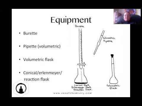 How Does Online Chemistry Tutoring Work? Here's A Demonstration!