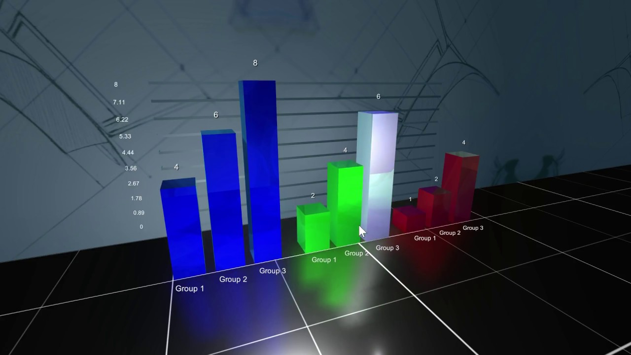Charts and Graphs for unity3d [Released] - Unity Forum