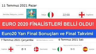 Euro 2020'de Finalistler belli oldu İtalya ve İngiltere finalde, Yarı Final Sonuçları-Final Programı