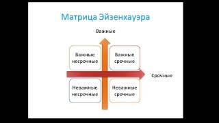 """1 урок. Тайм-менеджмент. Матрица Эйзенхауэра и метод """"АЛЬПЫ""""."""