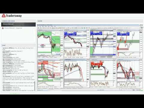 Forex Trading Strategy Session:  150 Pips After the Gap