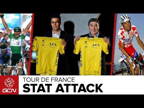 """Statistics Of The Tour de France   Tour de France """"Stat Attack"""""""