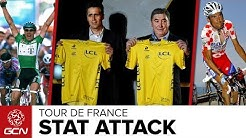 "Statistics Of The Tour de France | Tour de France ""Stat Attack"""