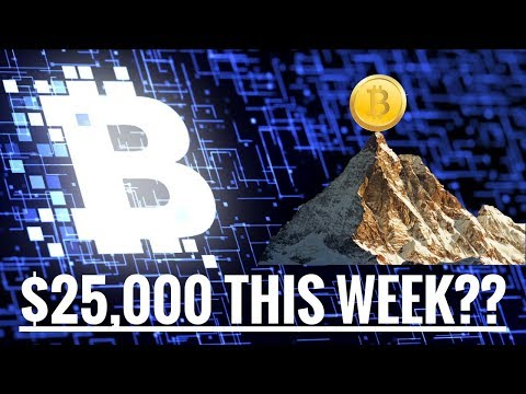Bitcoin + Futures = $25,000?? - Weekly Outlook