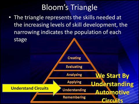 002 Building Diagnostic Skills