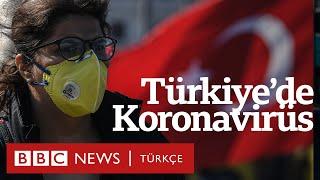 Türkiye'de Koronavirüs: Test, teşhis, tedavi ve önlemler