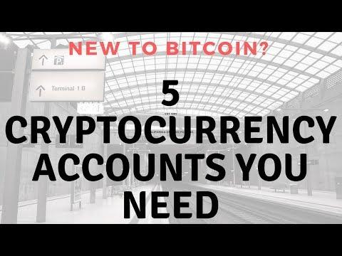 My Top Crypto Platforms #3