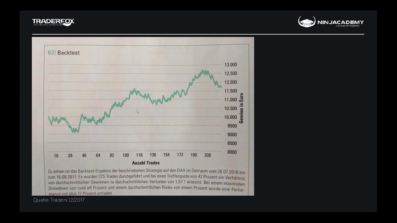 Aug 29, · Top Chart-Signale von heute und Gründe warum es sich lohnt mit dem Trader Wingman zu arbeiten - Duration: kantieremisto.tk views.