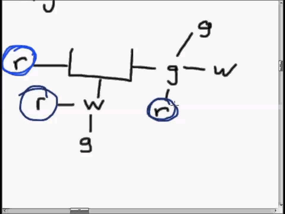 Finite Mathematics Review Of Venn Diagrams And Tree Diagrams Youtube