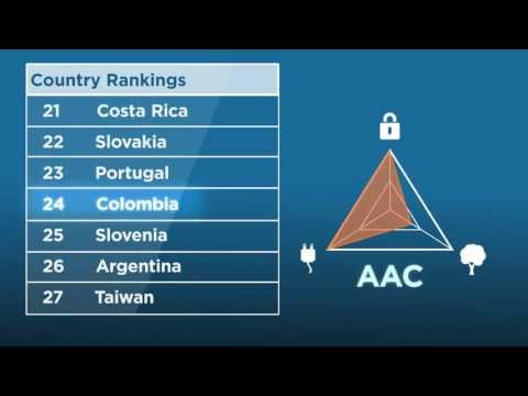 2013 World Energy Congress - Day 3: The Energy Trilemma:Policy Solutions to Secure Prosperity