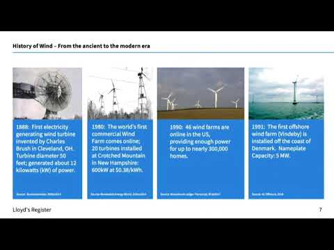 Regional variety: How does the offshore wind industry change across the globe?
