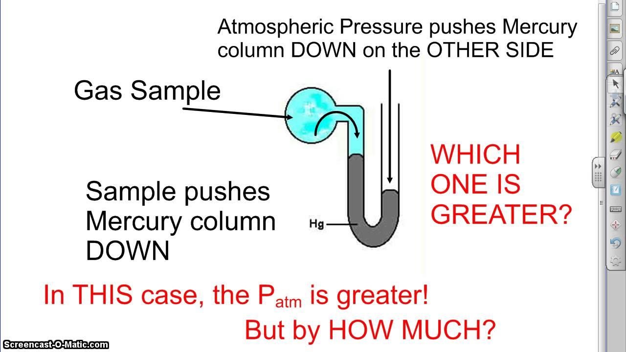 manometer chemistry. manometers manometer chemistry